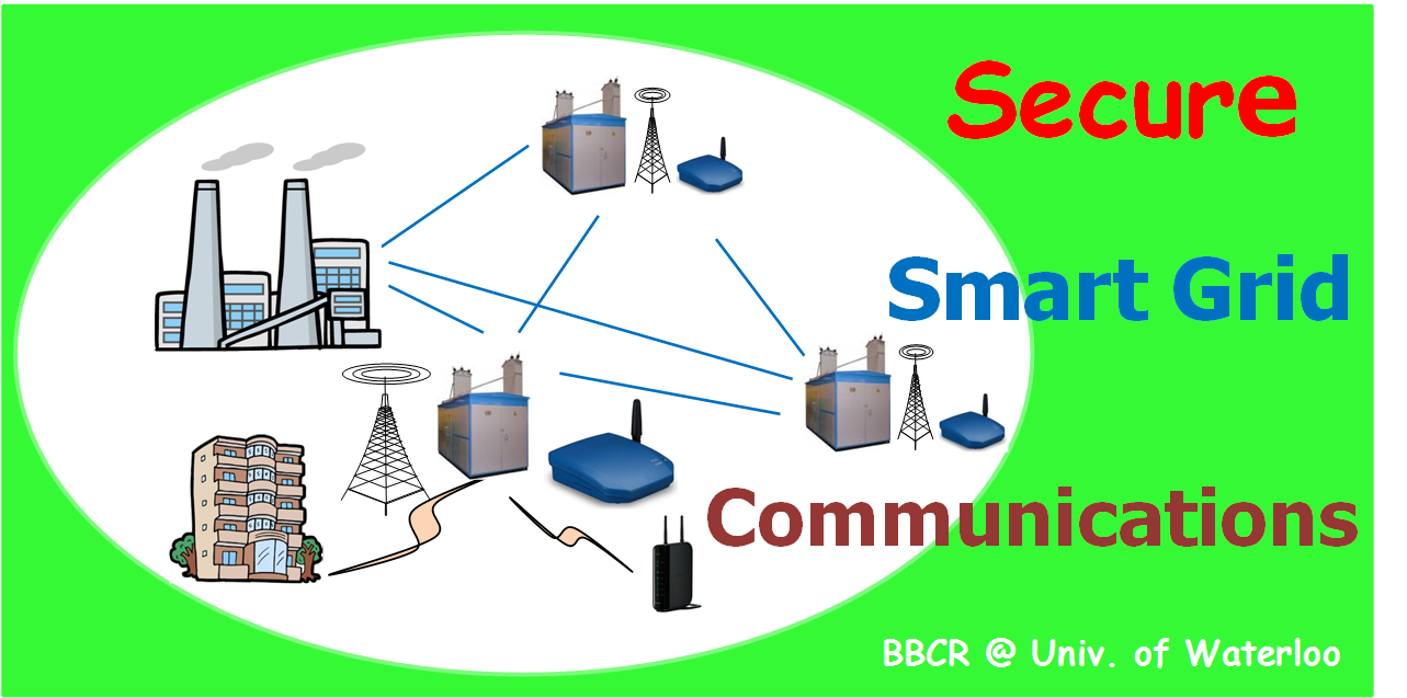 Bibliography on Secure Smart Grid Communications